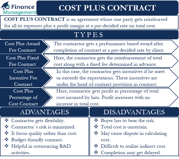 cost plus contract