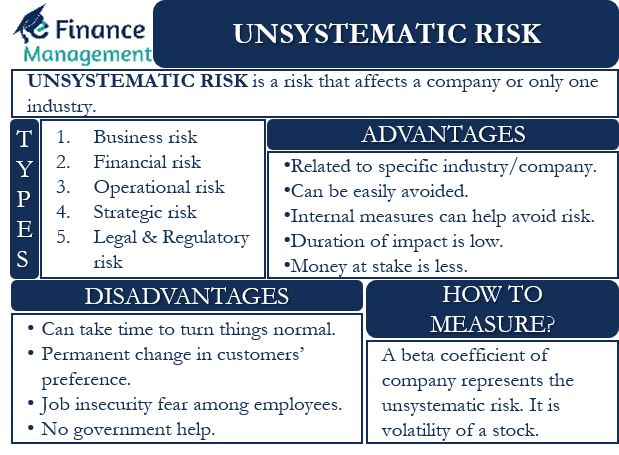 Unsystematic Risk