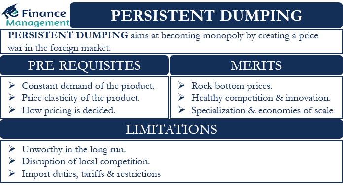 persistent dumping
