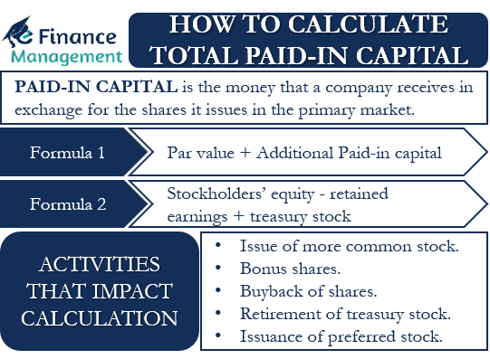 How to Calculate Total Paid-In Capital
