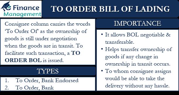 To Order BOL