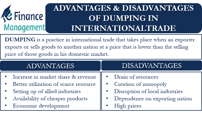 Advantages and Disadvantages of Dumping in International Trade