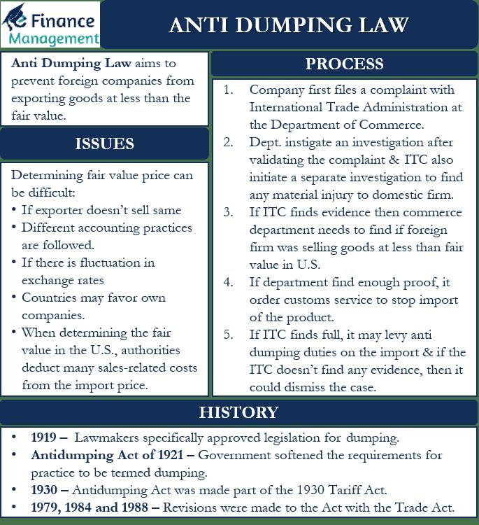 Anti Dumping Law