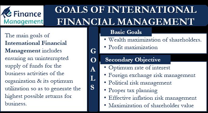 Goals of International Financial management