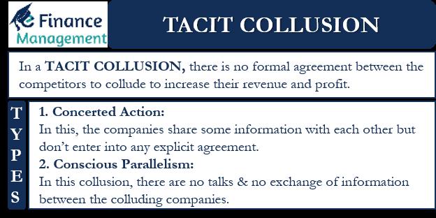 Tacit Collusion