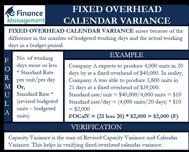 fixed overhead calendar variance