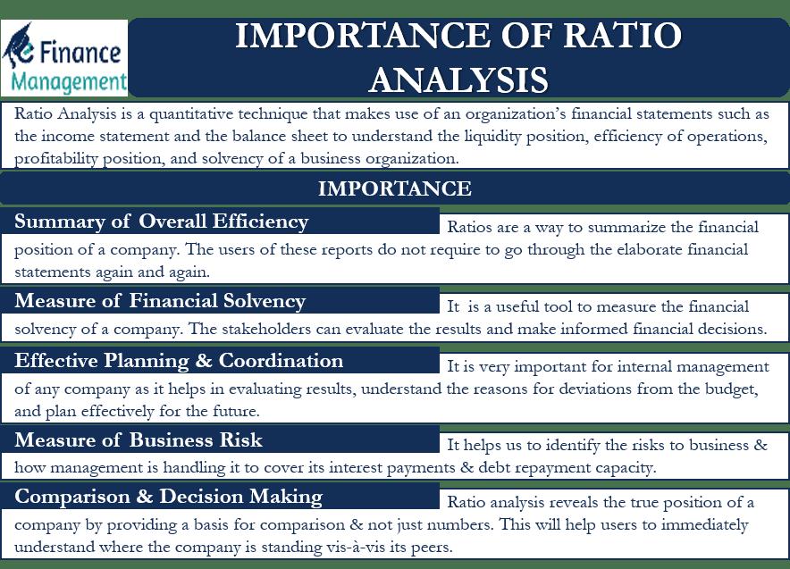 Importance of Ratio Analysis