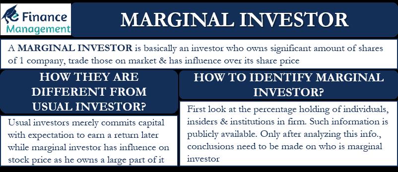 Marginal Investor