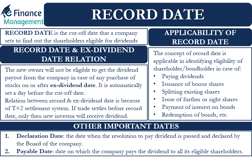 Record Date