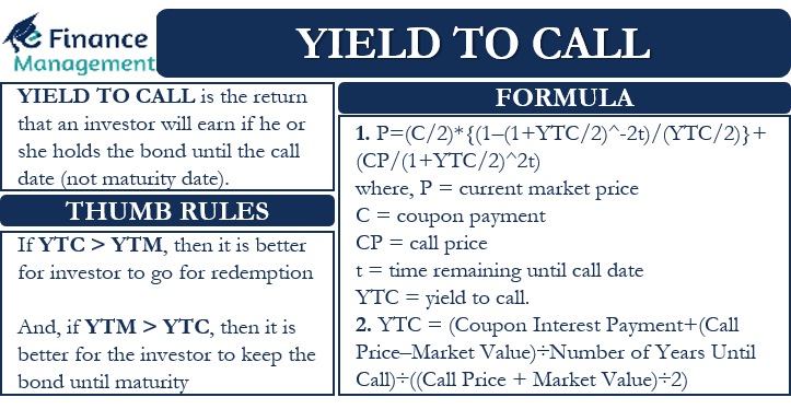 Yield to call