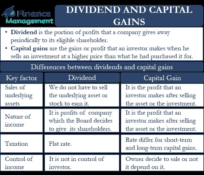 dividend vs capital gain