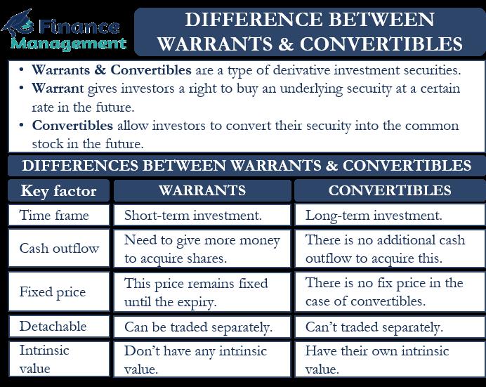 Difference between warrants & convertibles