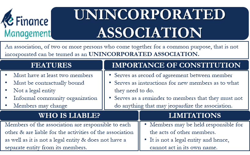 Unincorporated Association
