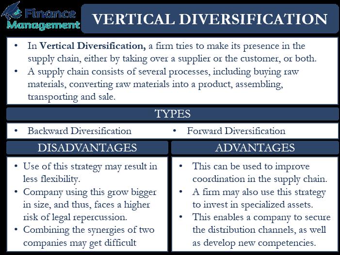 Vertical Diversification